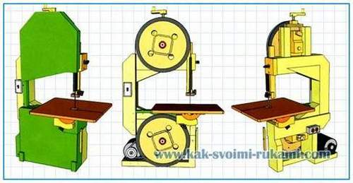 Band Saw How Easy To Make