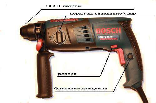 Bosch Drill How To Insert A Drill