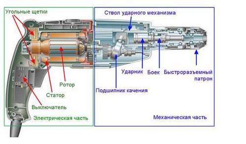 Bosch Hammer Drill Does Not Hold Drill