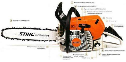 Dilute Gasoline For Stihl Chainsaw
