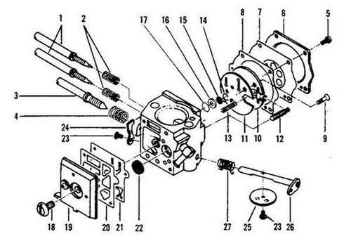Factory Settings Carburetor Husqvarna 240