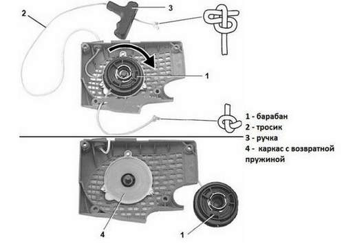 How to Assemble a Starter on a Chainsaw