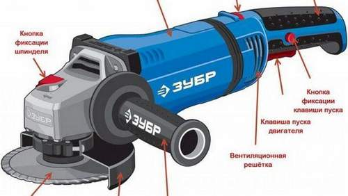 How To Clean Sparks From An Angle Grinder With Tiles