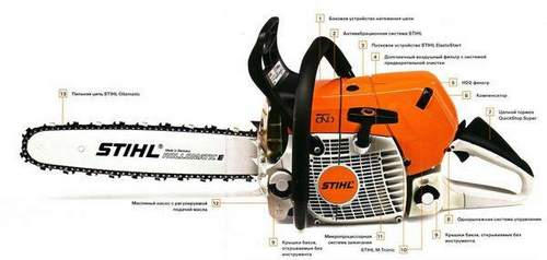 What Oil Is Pouring Into A Stihl Chainsaw