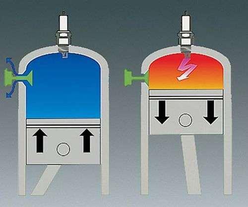 How To Start A Stihl Petrol Mower