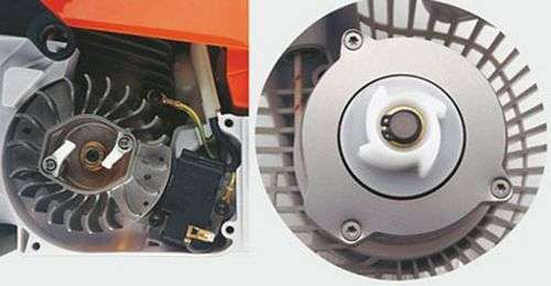How To Start A Saw Stihl Ms 180