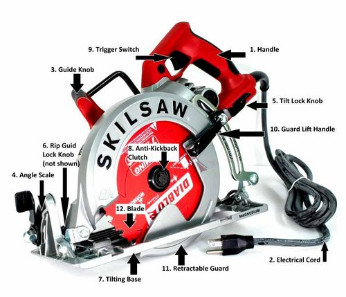 Hand Circular Saw With The Possibility Of Stationary Installation